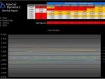 id200-flow-data-dustin-page-po3300