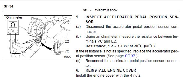 throttle position sensor wiring diagram wirdig mechanical fault the throttle valve in the throttle body could be